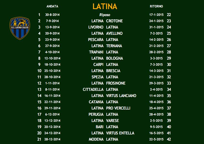 Calendario Serie A Ritorno.Serie B Sorteggiato Il Nuovo Calendario