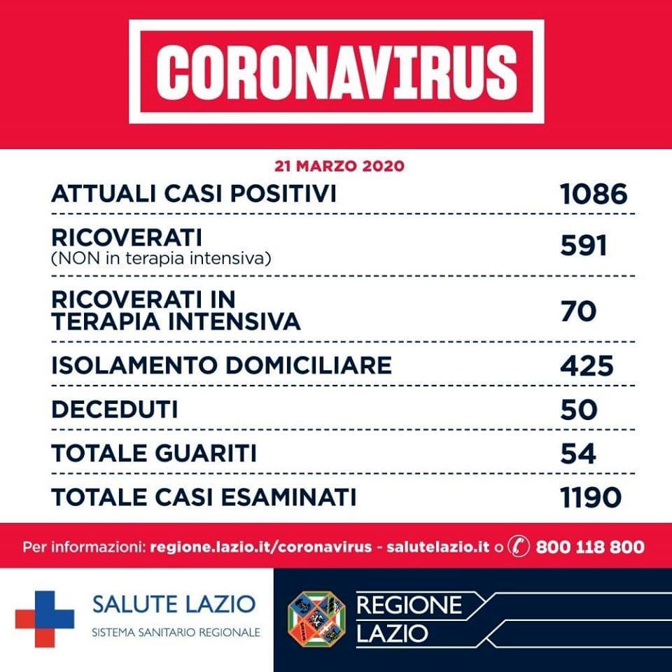 coronavirus_lazio_21_03_2020-2