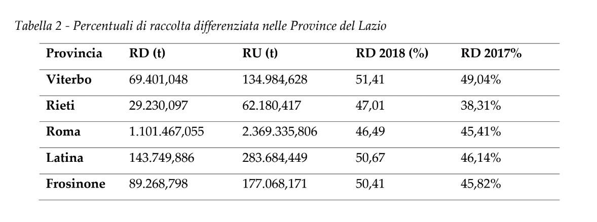 comuni_ricicloni_2019_province-2