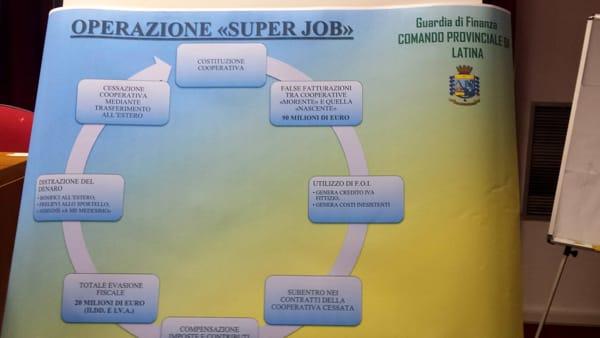 OPERAZIONE SUPER JOB 2-2-2