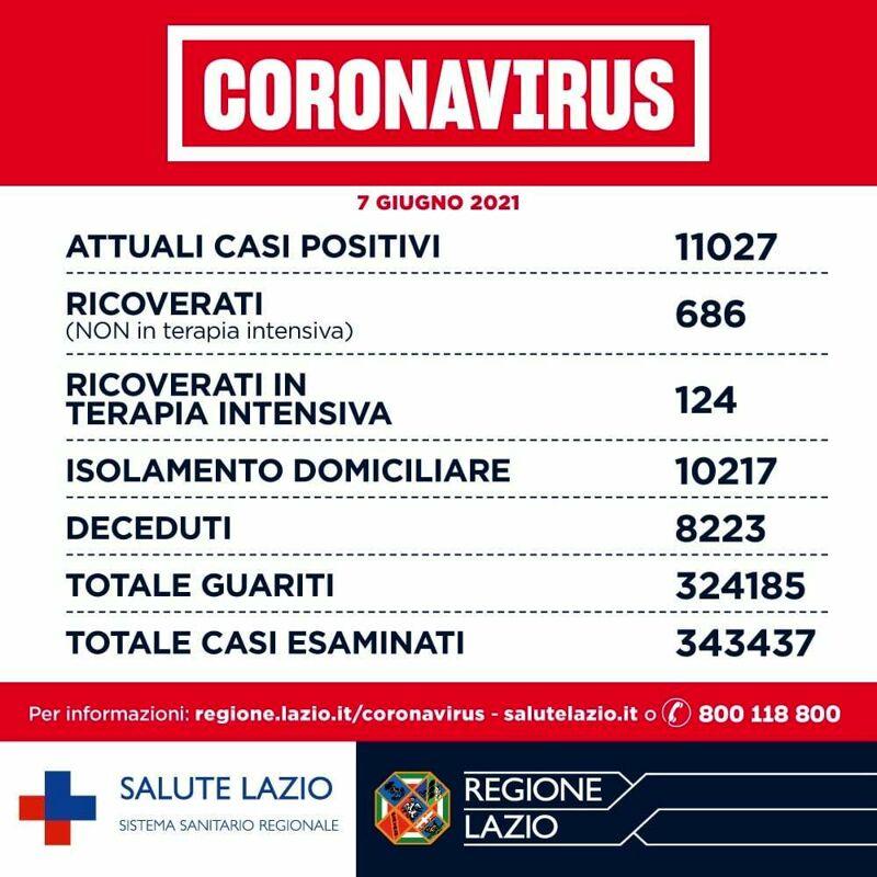 coronavirus_lazio_bulletin_7_06_21-2