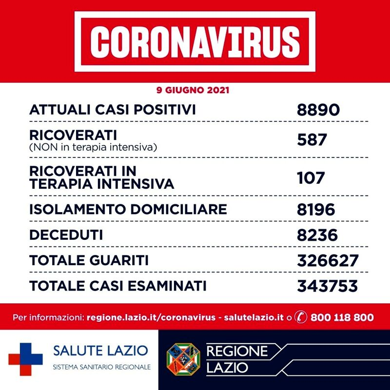 coronavirus_lazio_bulletin_9_06_21-2