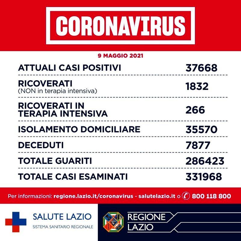 coronavirus_lazio_bollettino_9_05_21-2